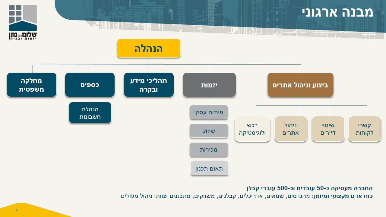 Slide4NAT